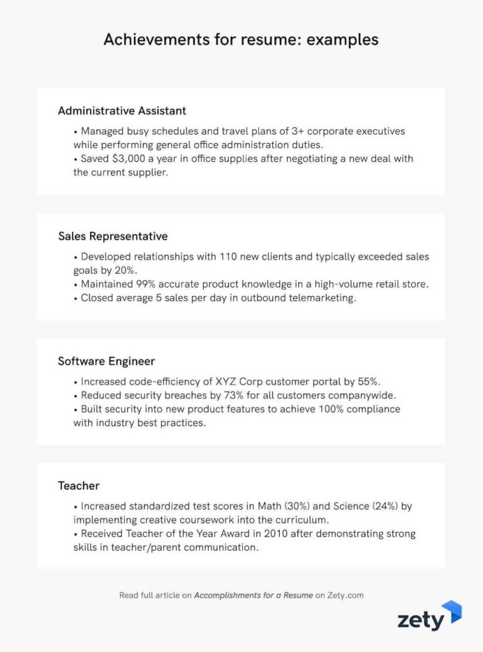 accomplishments for resume achievements awards section examples contact information Resume Resume Achievements Section Examples