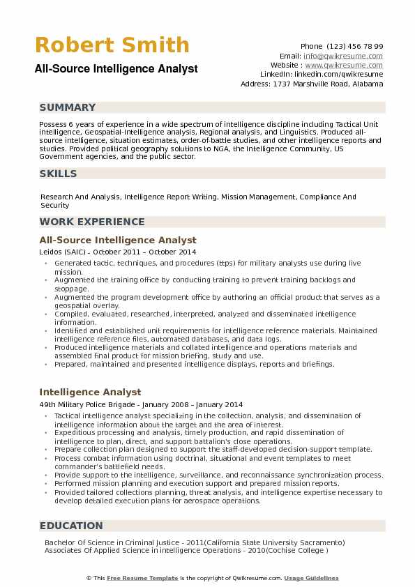 all source intelligence analyst resume samples qwikresume cyber pdf anu pmo director Resume Cyber Intelligence Analyst Resume