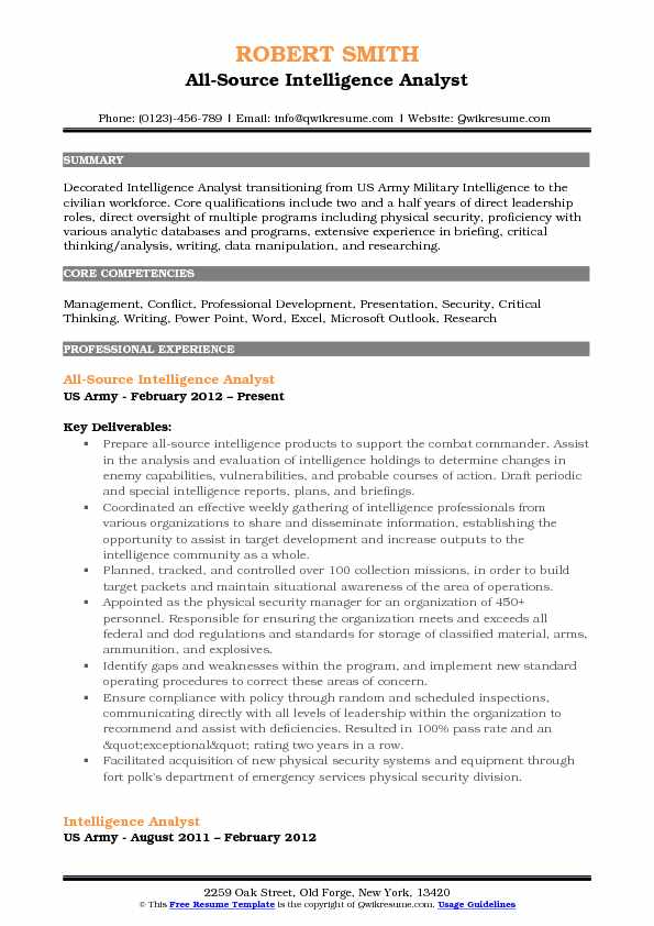 all source intelligence analyst resume samples qwikresume cyber pdf awesome templates Resume Cyber Intelligence Analyst Resume