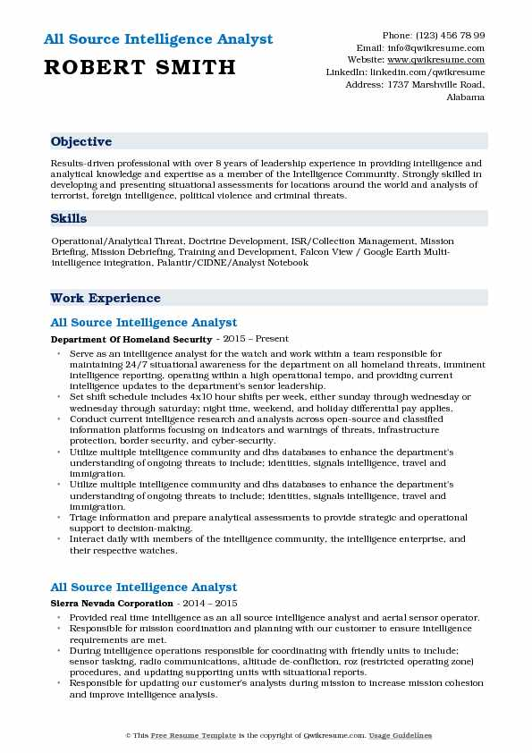 all source intelligence analyst resume samples qwikresume cyber pdf great additional Resume Cyber Intelligence Analyst Resume