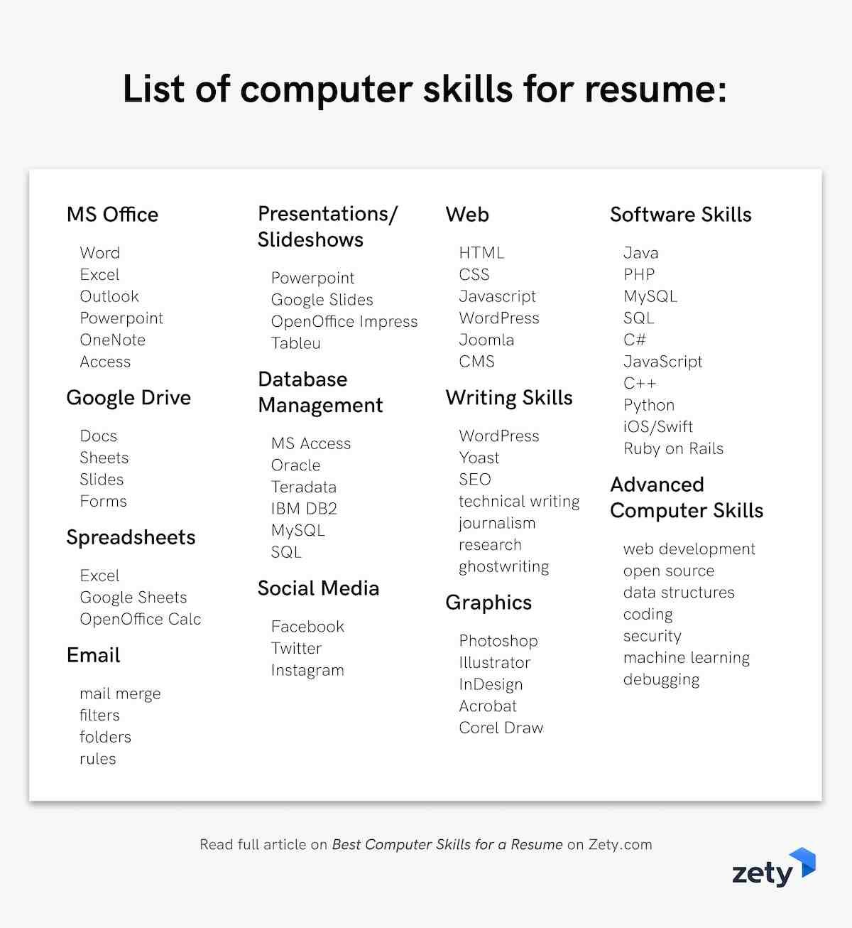 best computer skills for resume software employers basic knowledge of format company Resume Basic Computer Knowledge For Resume