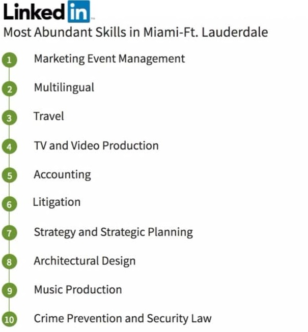 best linkedin profile resume writing services writers boca raton top skills example for Resume Resume Writers Boca Raton