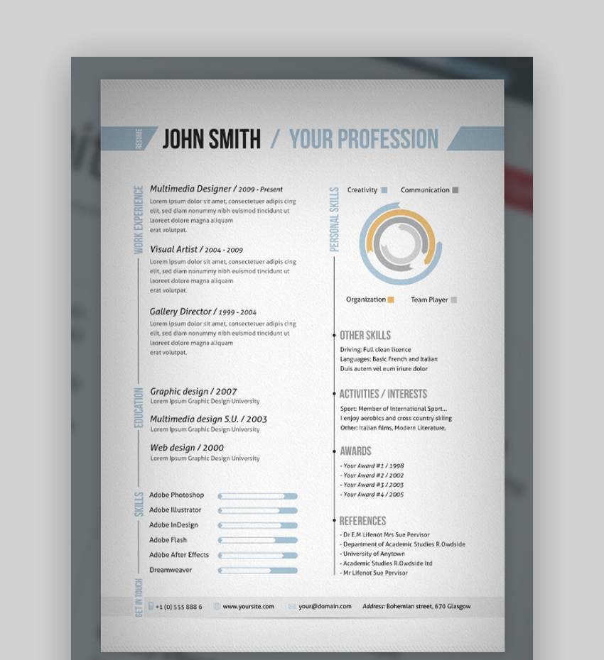 best one resume templates simple to use format examples template free ready babysitting Resume One Page Resume Template Free