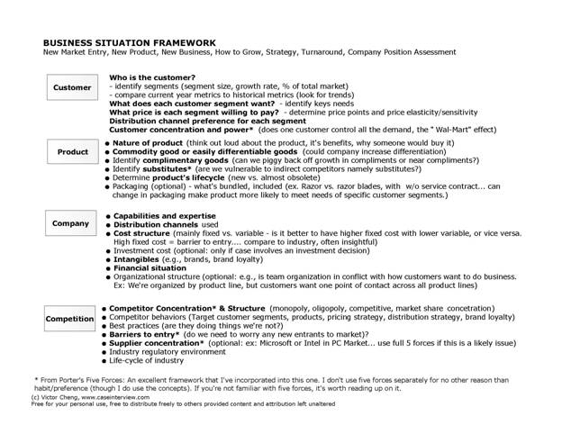 case interview frameworks victor cheng consulting resume toolkit image004 software Resume Victor Cheng Consulting Resume Toolkit Download
