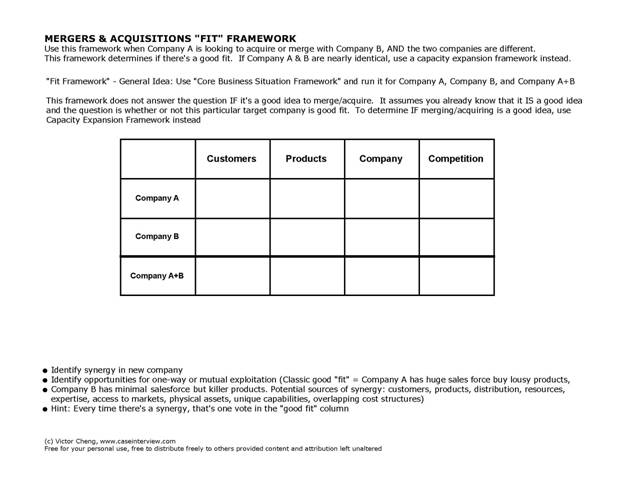 case interview frameworks victor cheng consulting resume toolkit image006 medical liaison Resume Victor Cheng Consulting Resume Toolkit Download
