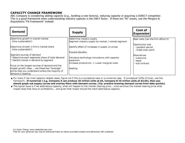case interview frameworks victor cheng consulting resume toolkit image008 quality Resume Victor Cheng Consulting Resume Toolkit Download