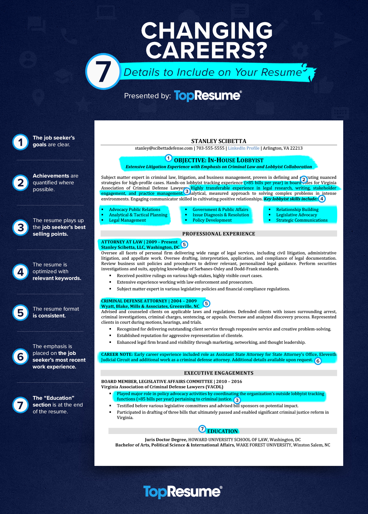 changing careers details to include on your resume topresume for switching ig Resume Resume For Switching Careers