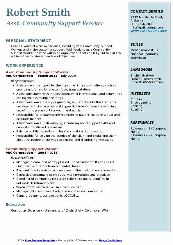 community support worker resume samples qwikresume template pdf most successful truck Resume Community Support Worker Resume Template