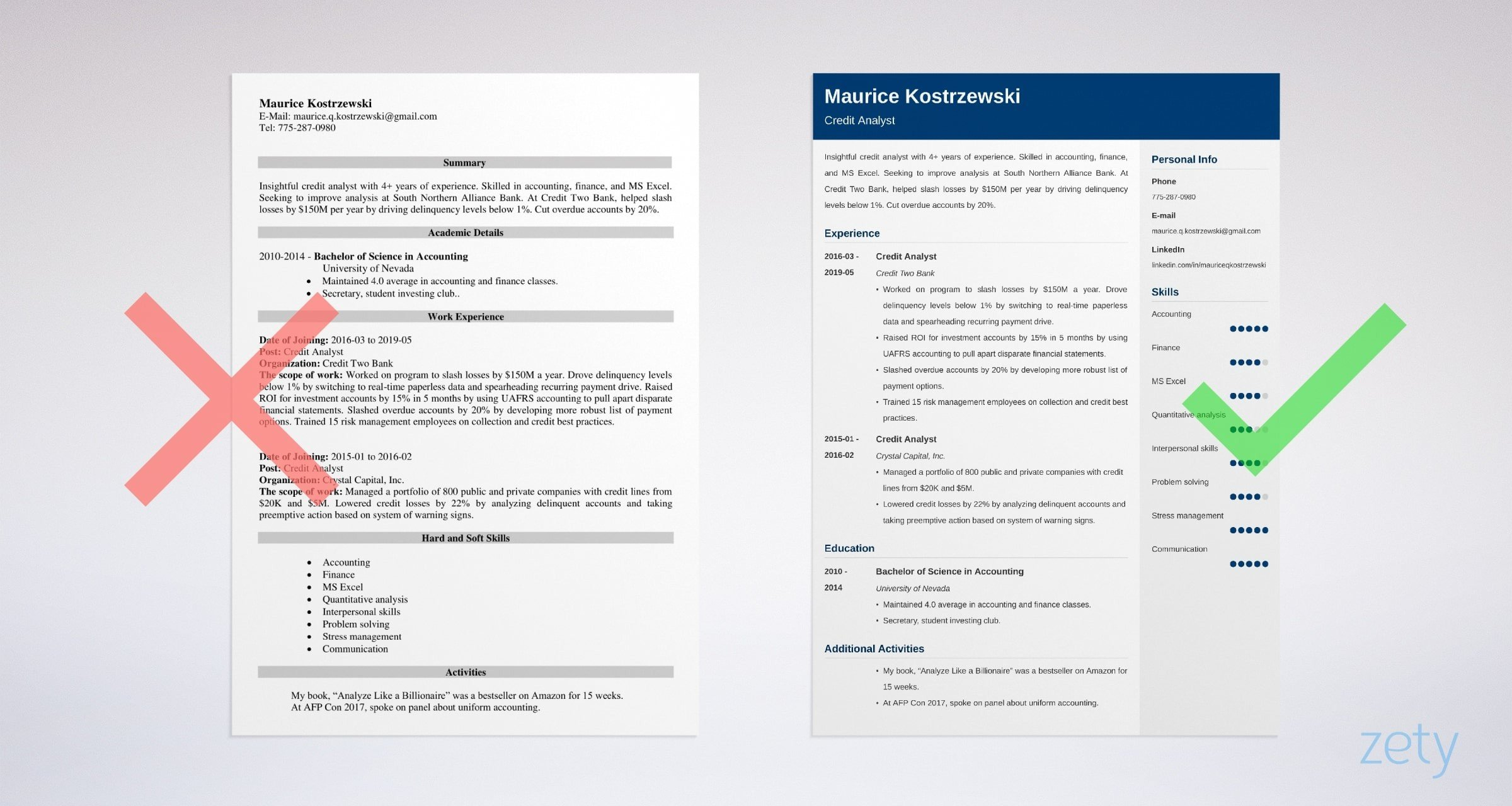 credit analyst resume sample guide tips risk example useful certifications for skills and Resume Risk Analyst Resume Sample