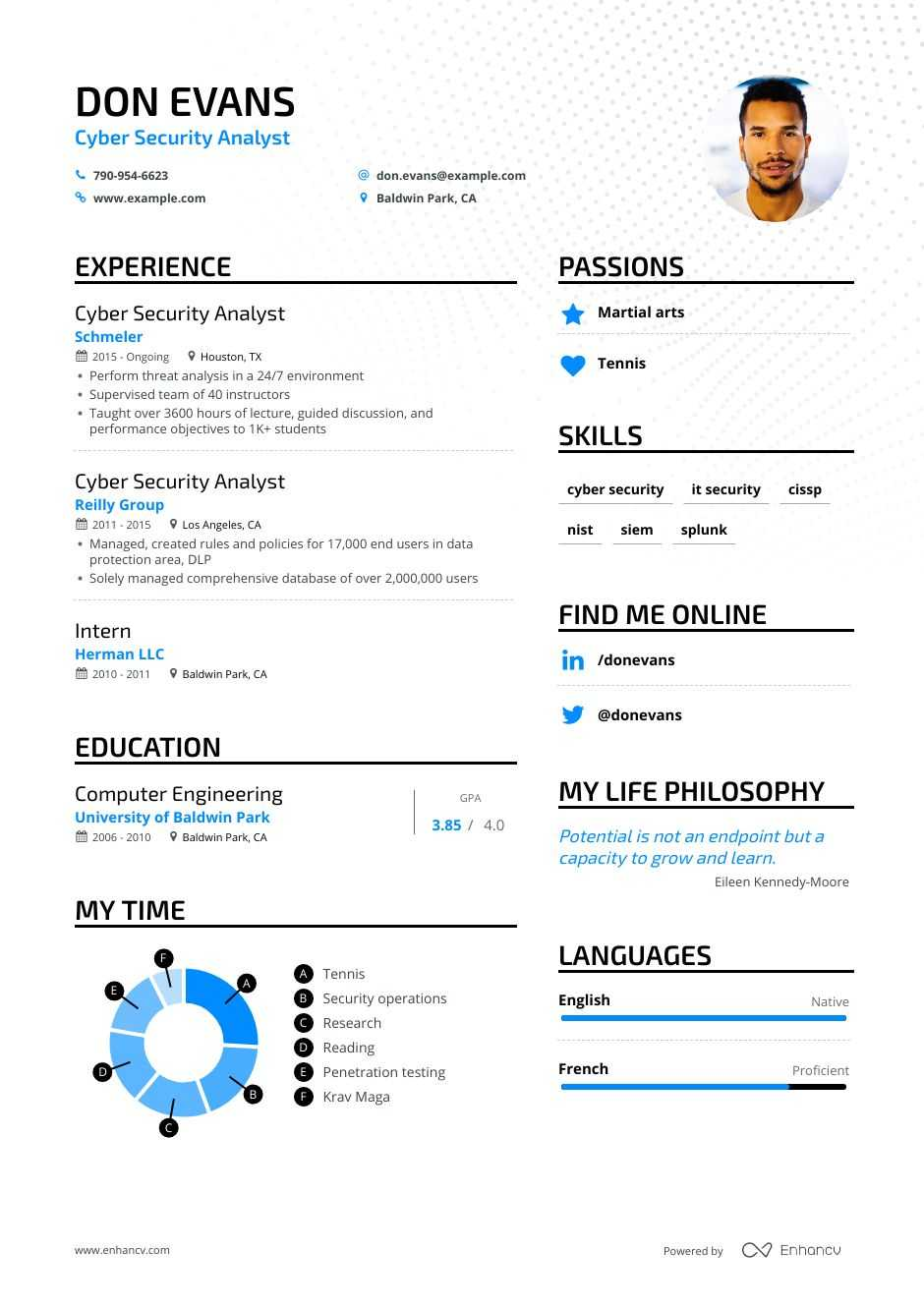cyber security analyst resume examples guide pro tips enhancv sample for copy of format Resume Sample Resume For Cyber Security