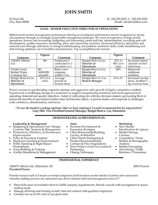 director of operations resume sample template examples executive president owner senior Resume Director Of Operations Resume Examples