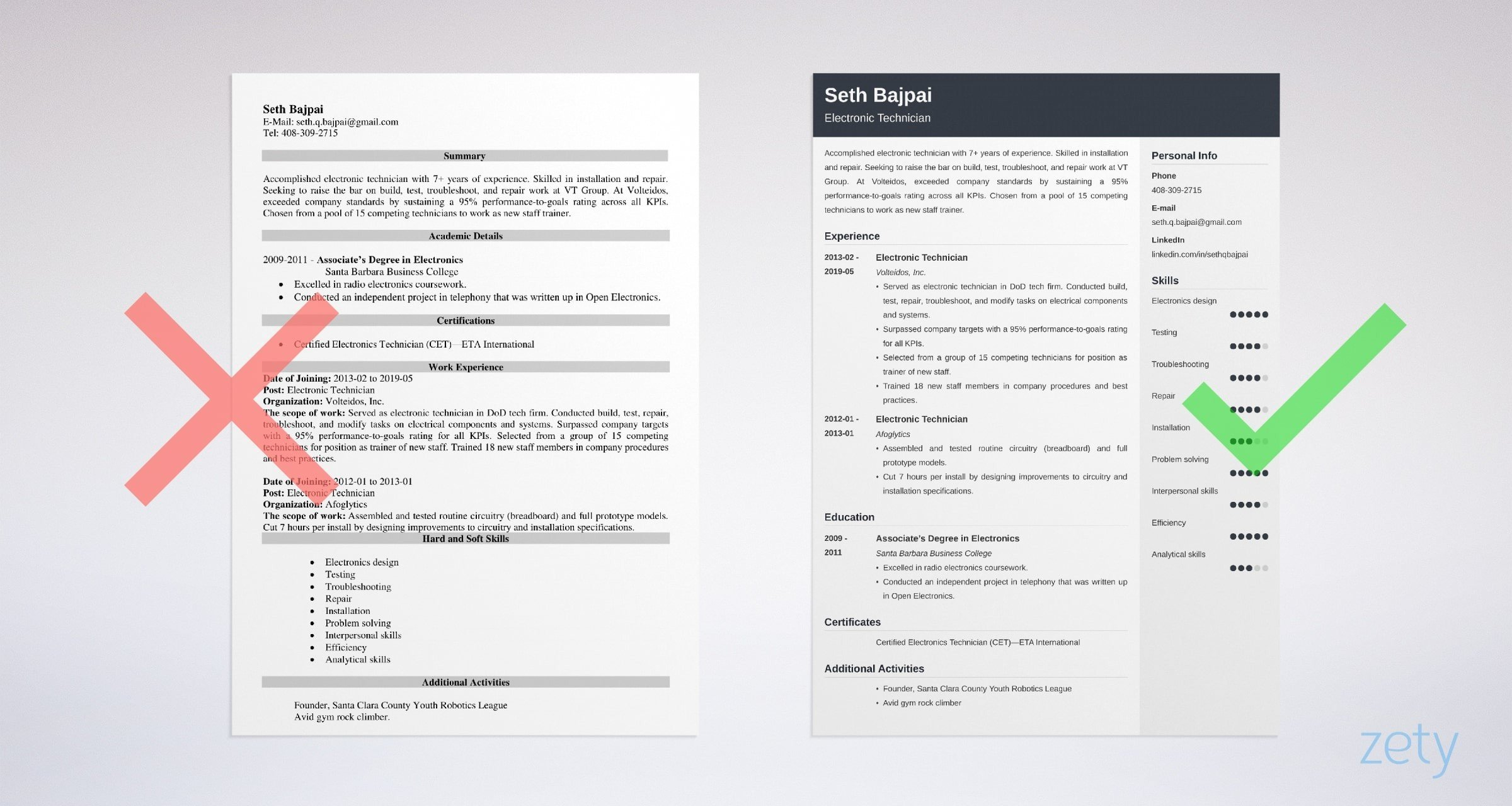 electronic technician resume sample guide template example job first rasmussen canva free Resume Electronic Technician Resume Template