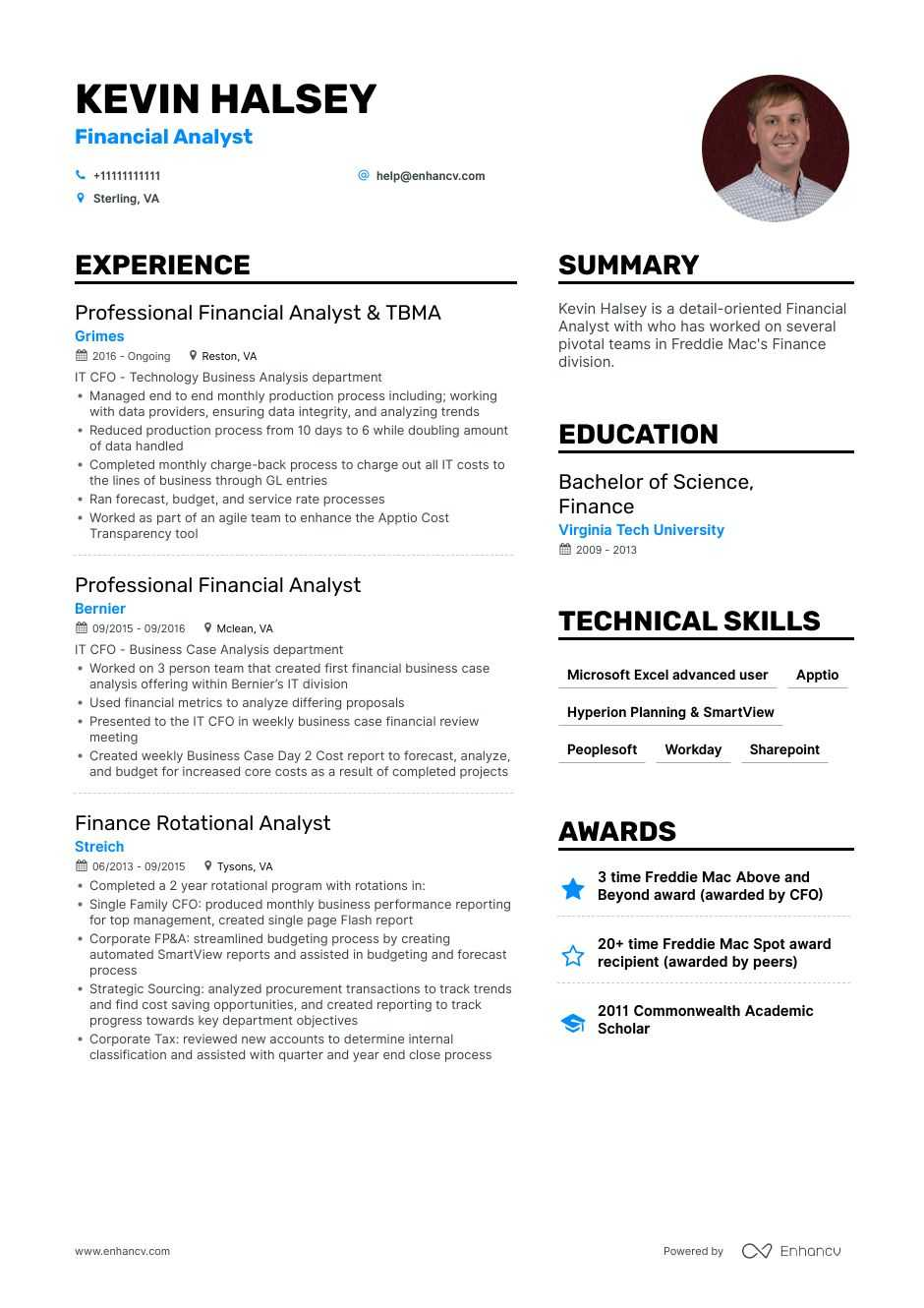 financial analyst resume example for enhancv examples creator with photo effective Resume Financial Analyst Resume Examples