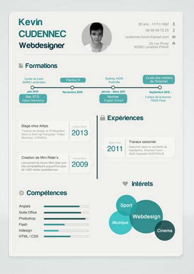 free minimalist infographic resume samples in pdf publisher indesign template microsoft Resume Infographic Resume Template Microsoft Word