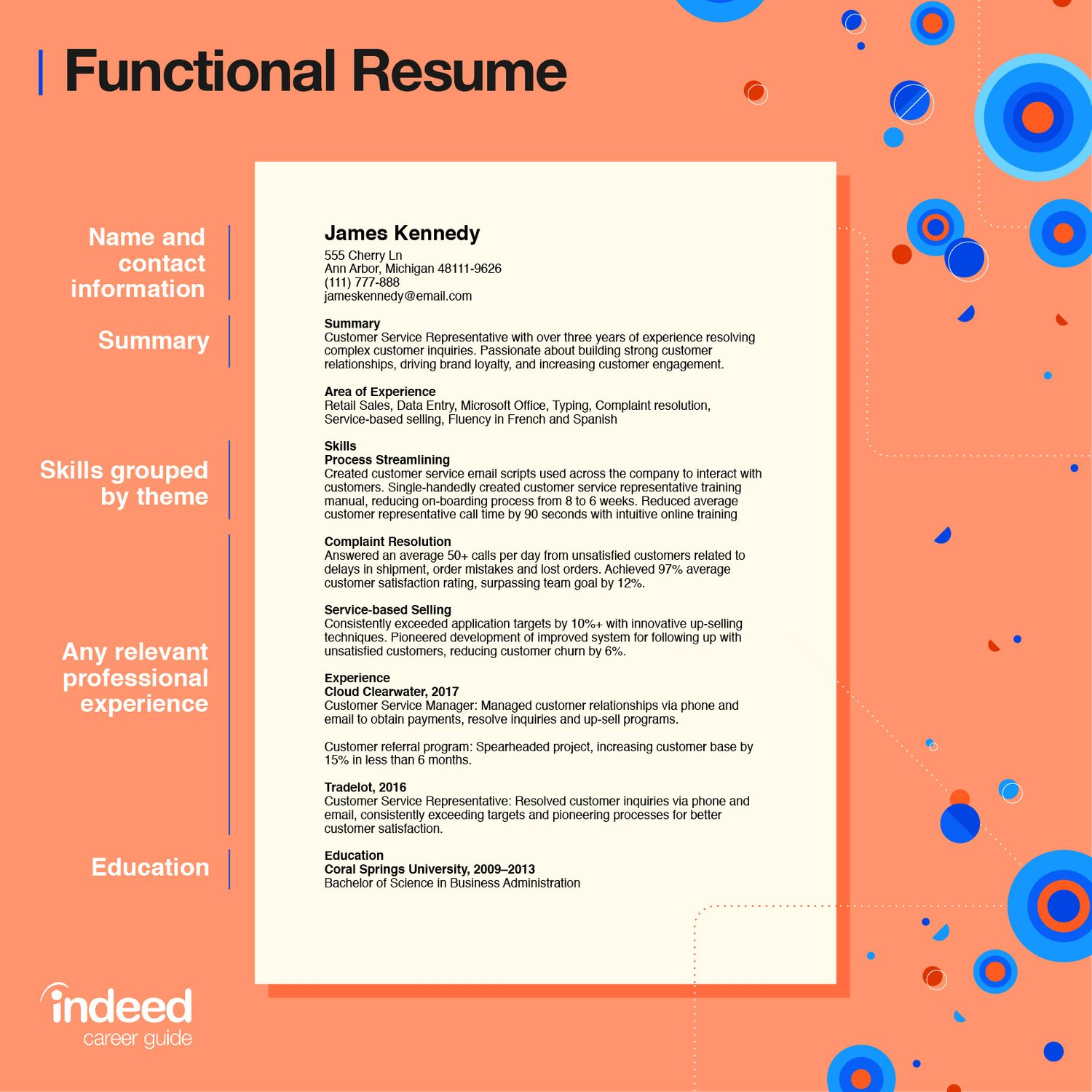 functional resume definition tips and examples indeed sample resized telemarketing Resume Functional Resume Sample