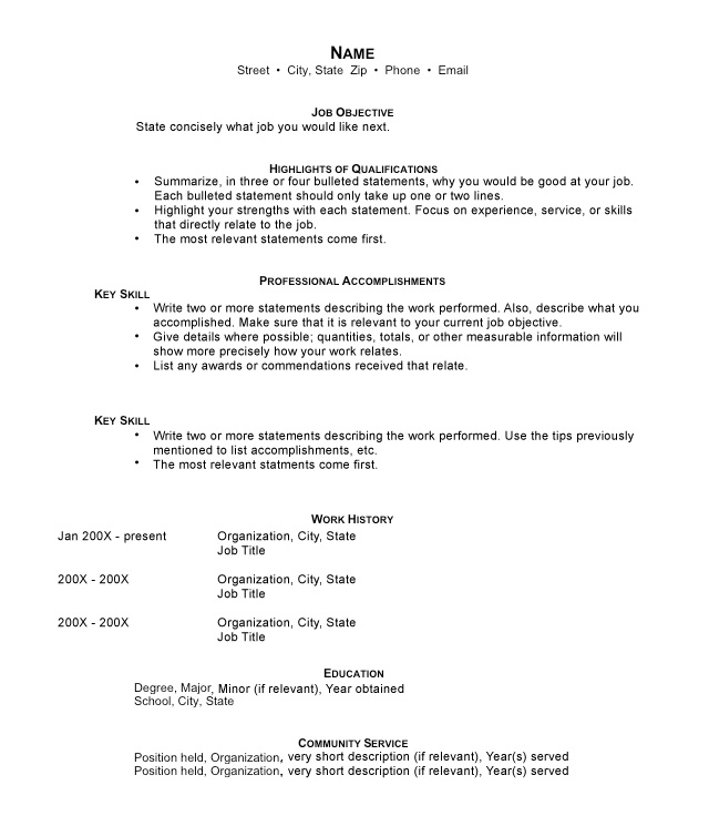 functional resumes sample templates and examples resume high impact statements unit clerk Resume Functional Resume Sample