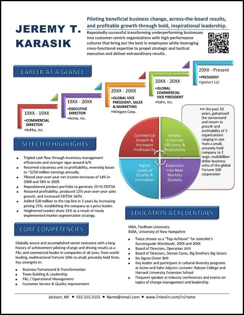 graphic resume value profile example infographic examples based elon musk business Resume Value Based Resume Examples