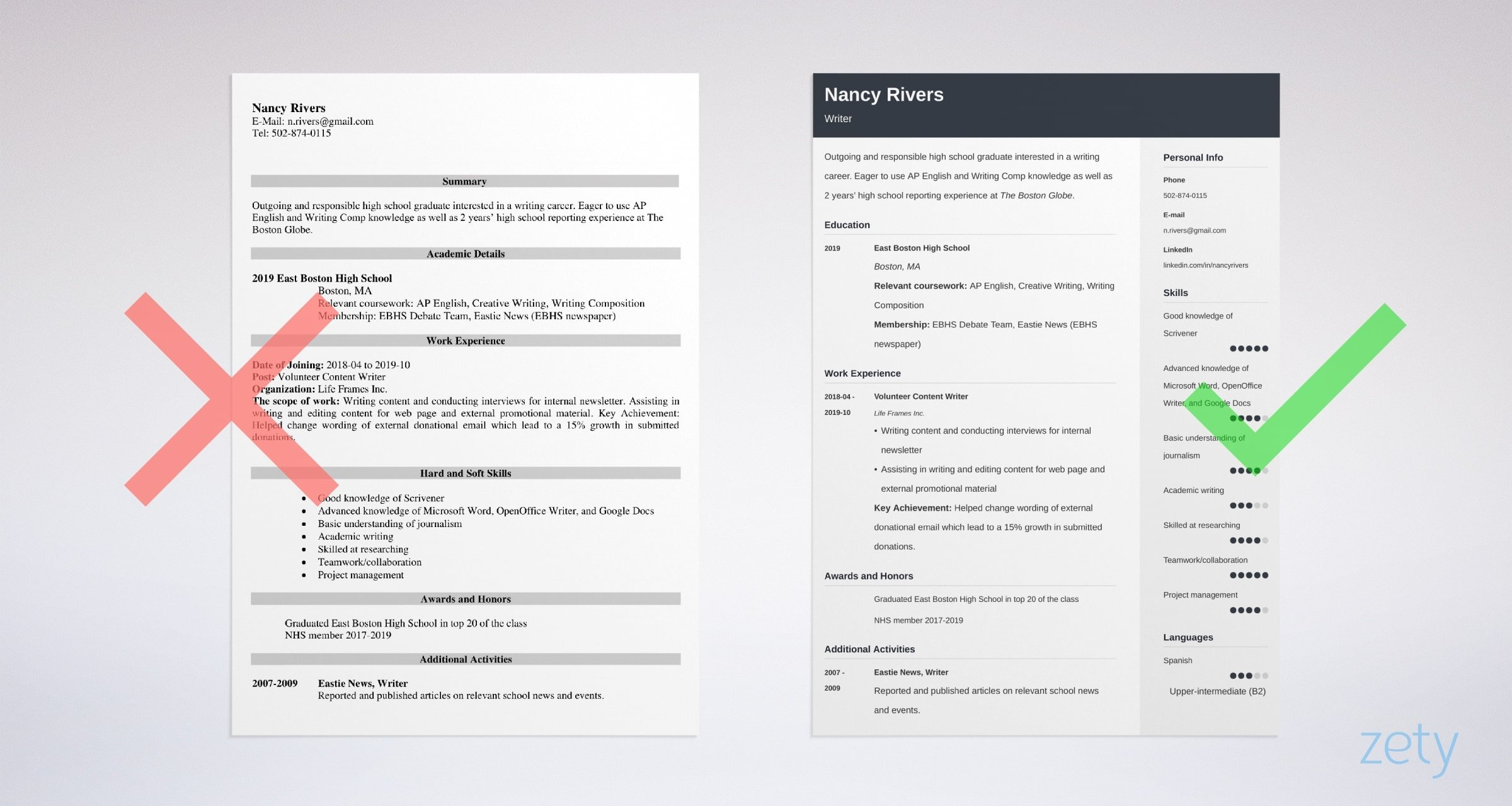 high school graduate resume template examples objective for example modern clean food Resume Resume Objective For High School Graduate