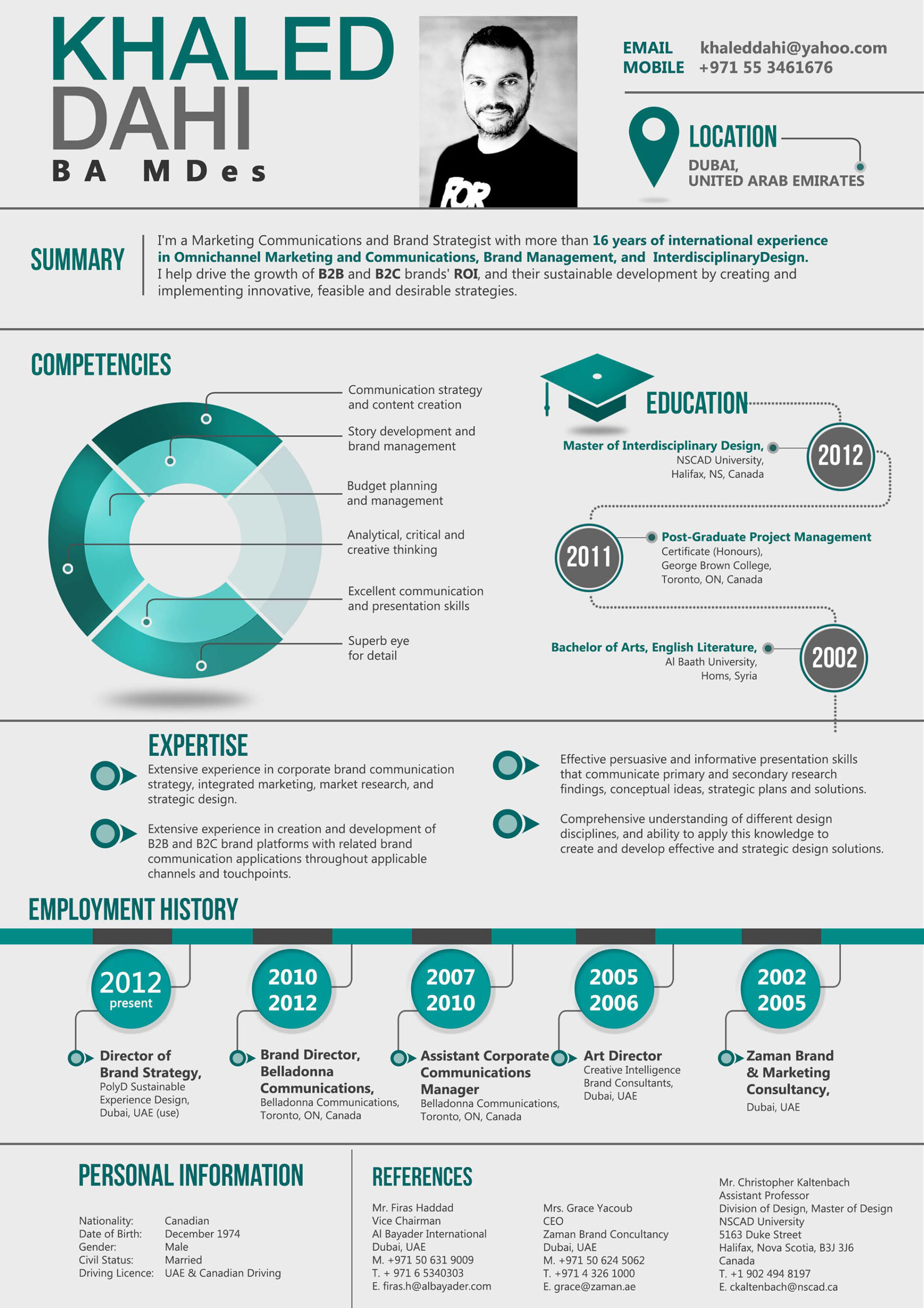 infographic resume of brand strategist on behance graphic design examples best format for Resume Brand Strategist Resume