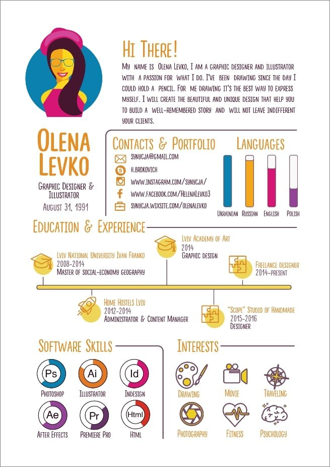infographic resume templates examples builder template microsoft word new dice need and Resume Infographic Resume Template Microsoft Word