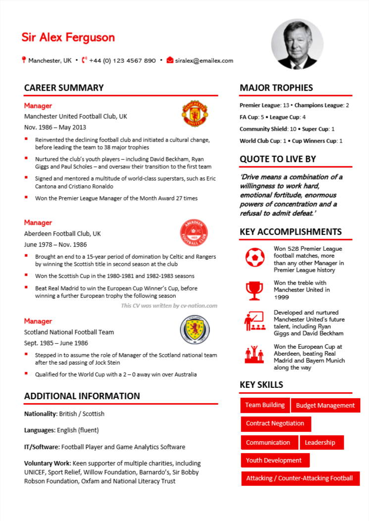 leadership skills for cvs and resumes to show them cv nation experience resume sample Resume Leadership Experience Resume Sample