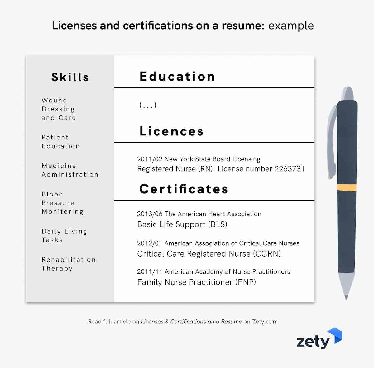 licenses certifications on resume sample easy tips additional training and example core Resume Additional Training On Resume