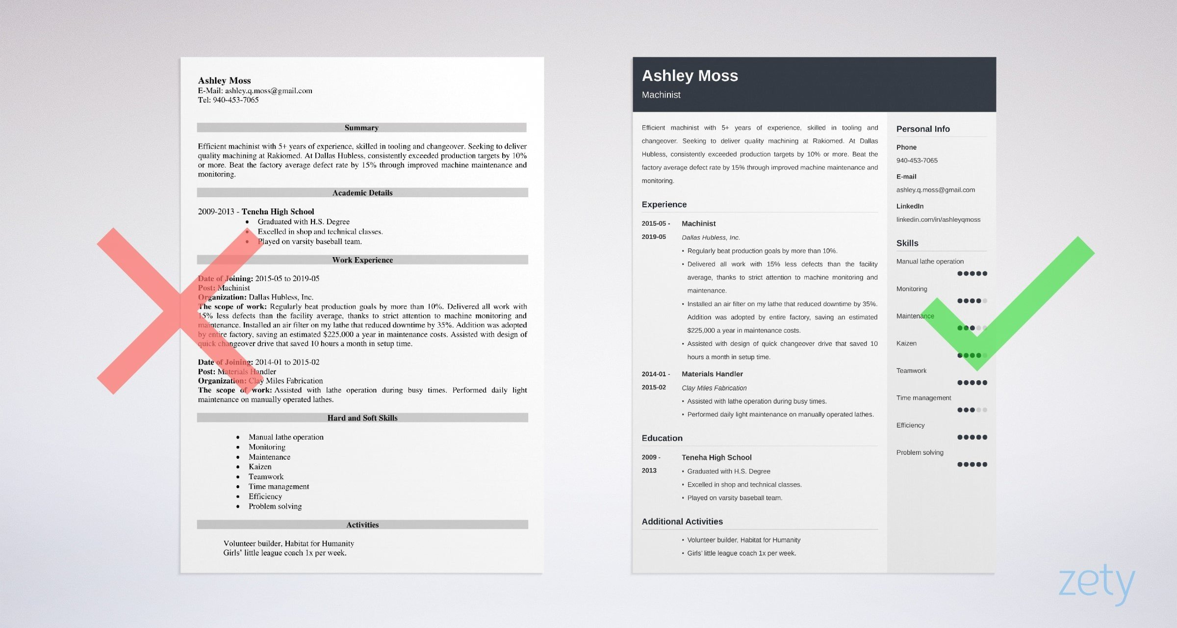 machinist resume sample guide examples example human resource officer for felons customer Resume Machinist Resume Sample