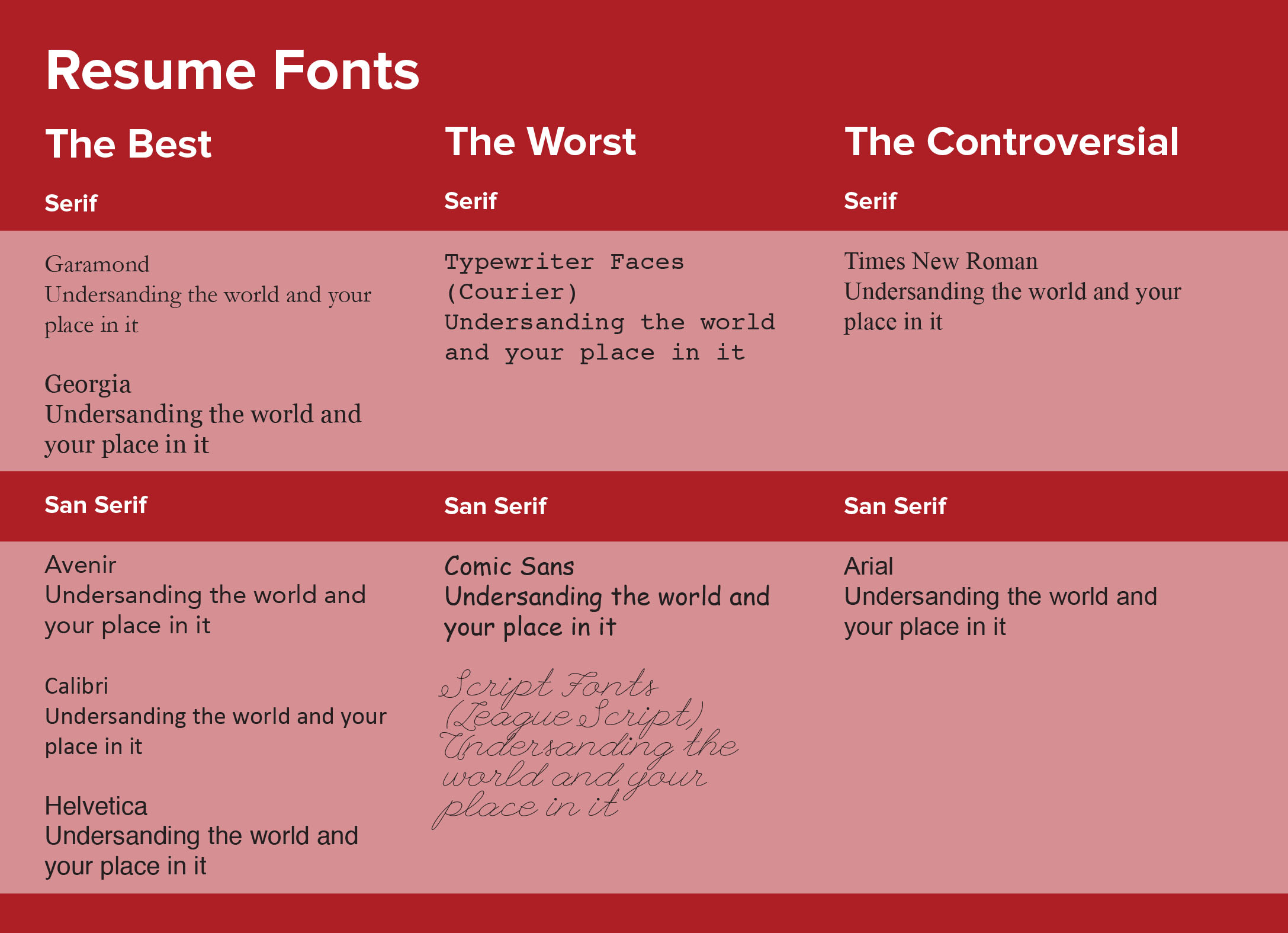 making your resume font astic college of human ecology career exploration center arial vs Resume Arial Vs Calibri Resume