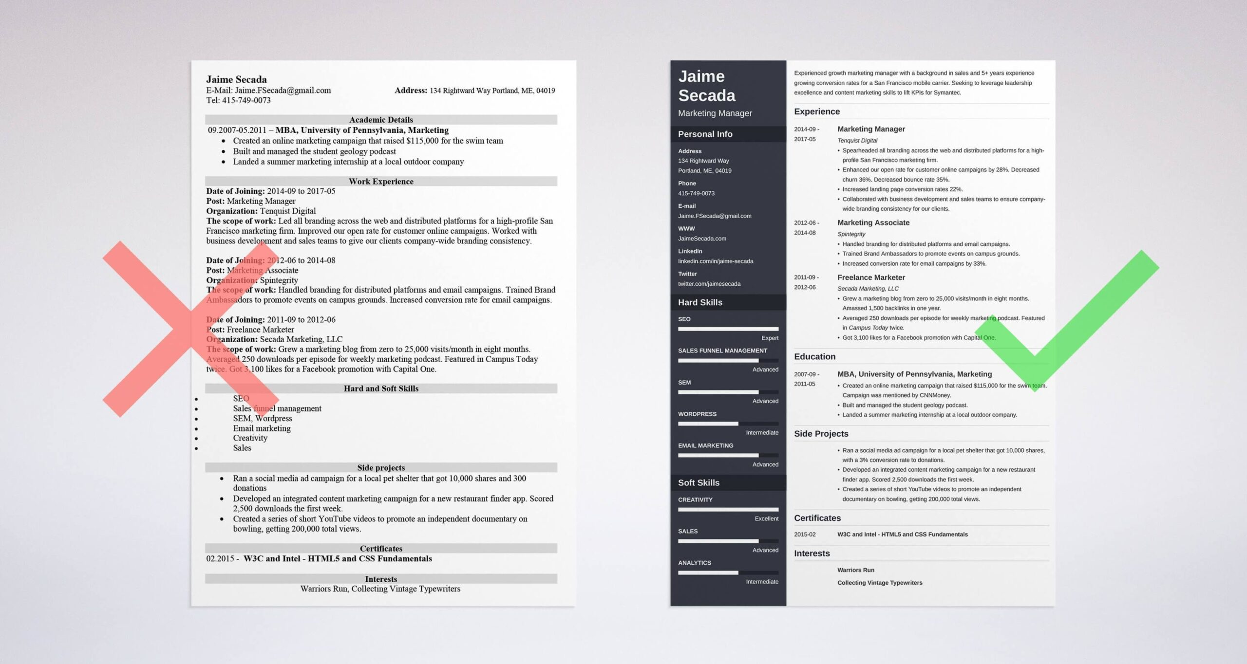 marketing resume examples best templates expert tips creative samples sample for new Resume Creative Marketing Resume Templates