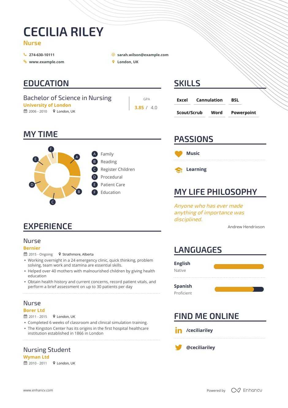 nurse resume example for enhancv nursing examples best short format marissa mayer special Resume Nursing Resume Examples 2020