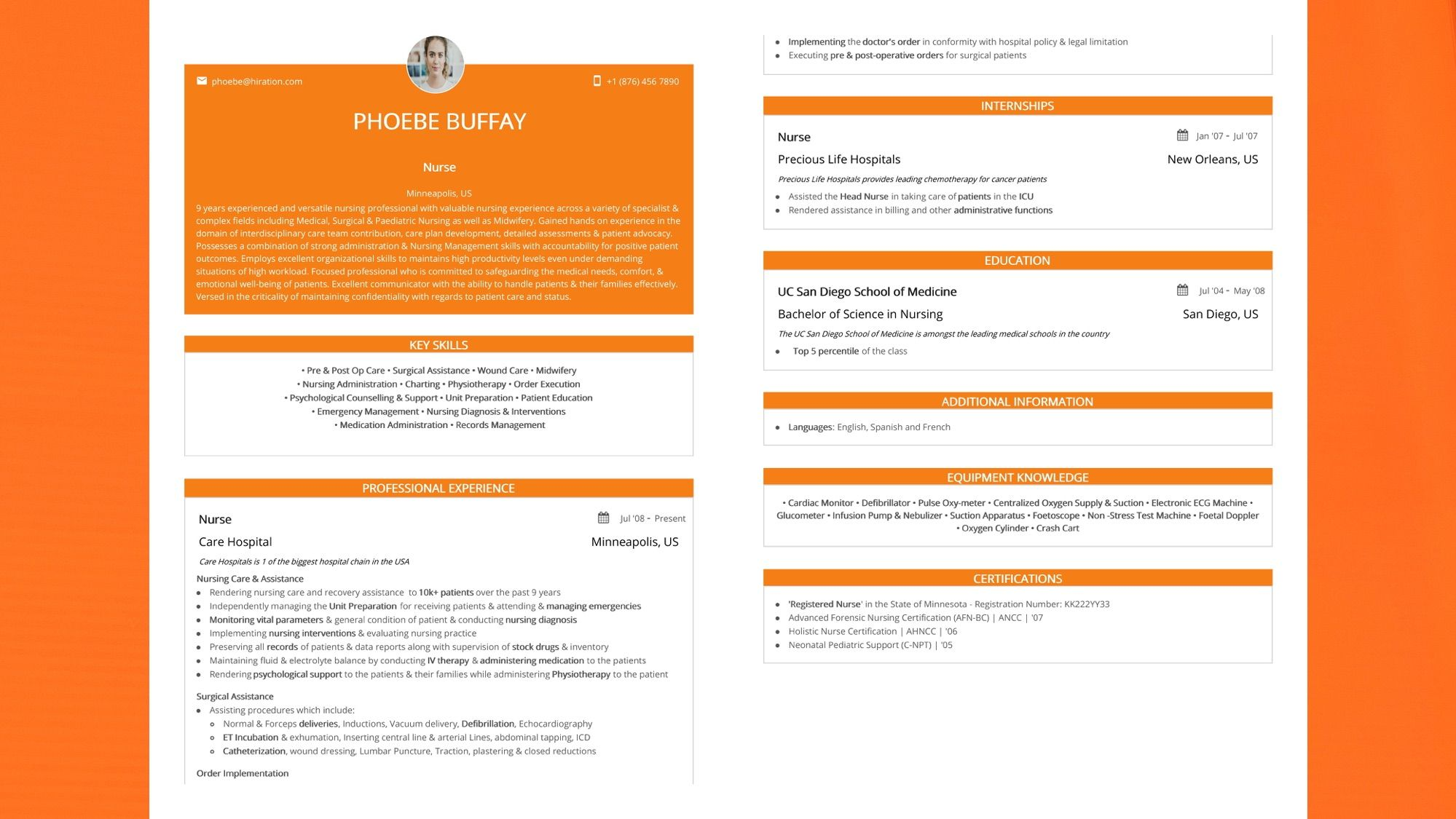 nursing resume guide to resumes samples examples sample for bsc fresher general summary Resume Sample Resume For Bsc Nursing Fresher