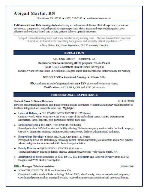 nursing student resume sample monster new graduate rn template business process Resume New Graduate Rn Resume Template