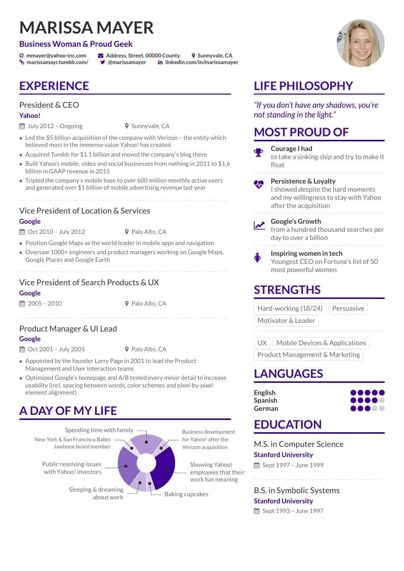 pin on hightech marissa mayer one resume objective for first time job seekers telephone Resume Marissa Mayer One Page Resume