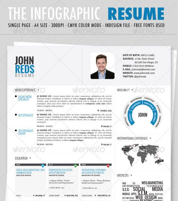 popular infographic templates and they work so well marketingprofs graphic resume Resume Infographic Resume Template Microsoft Word
