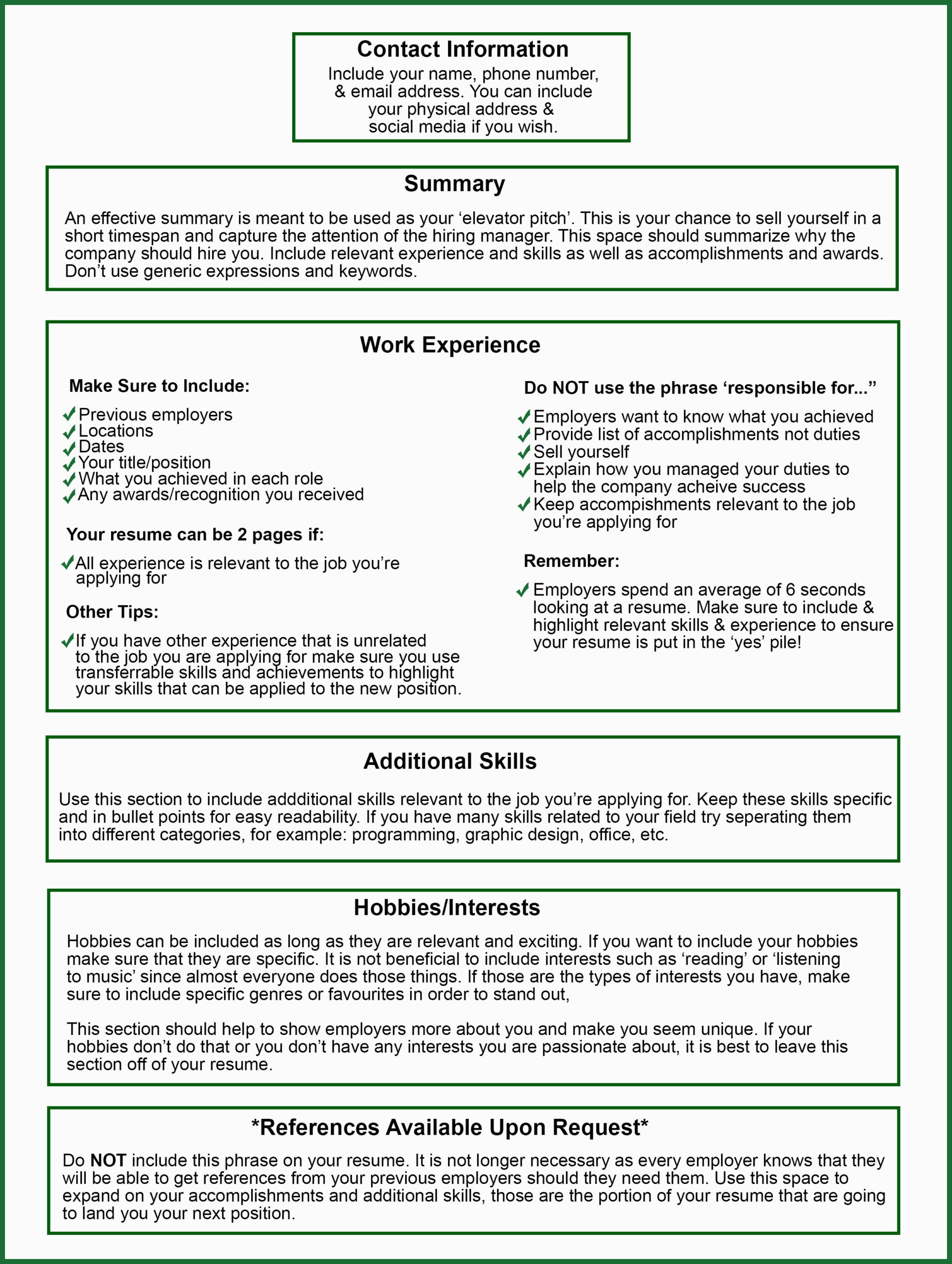 resume writing your breakaway staffing outstanding do best website to examples pay Resume Skills You Should Include On Your Resume