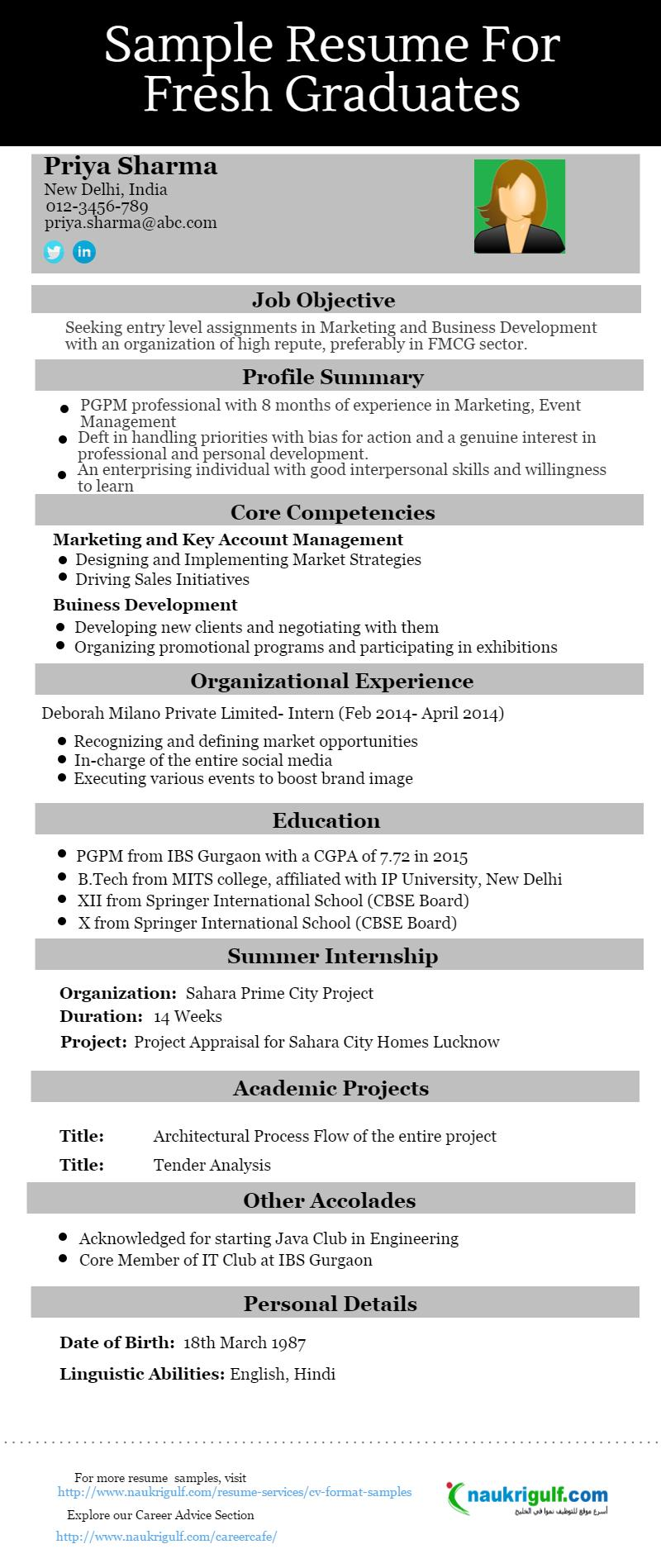 sample resume for banking and finance fresh graduate best graduates creating sites donde Resume Best Resume For Fresh Graduate