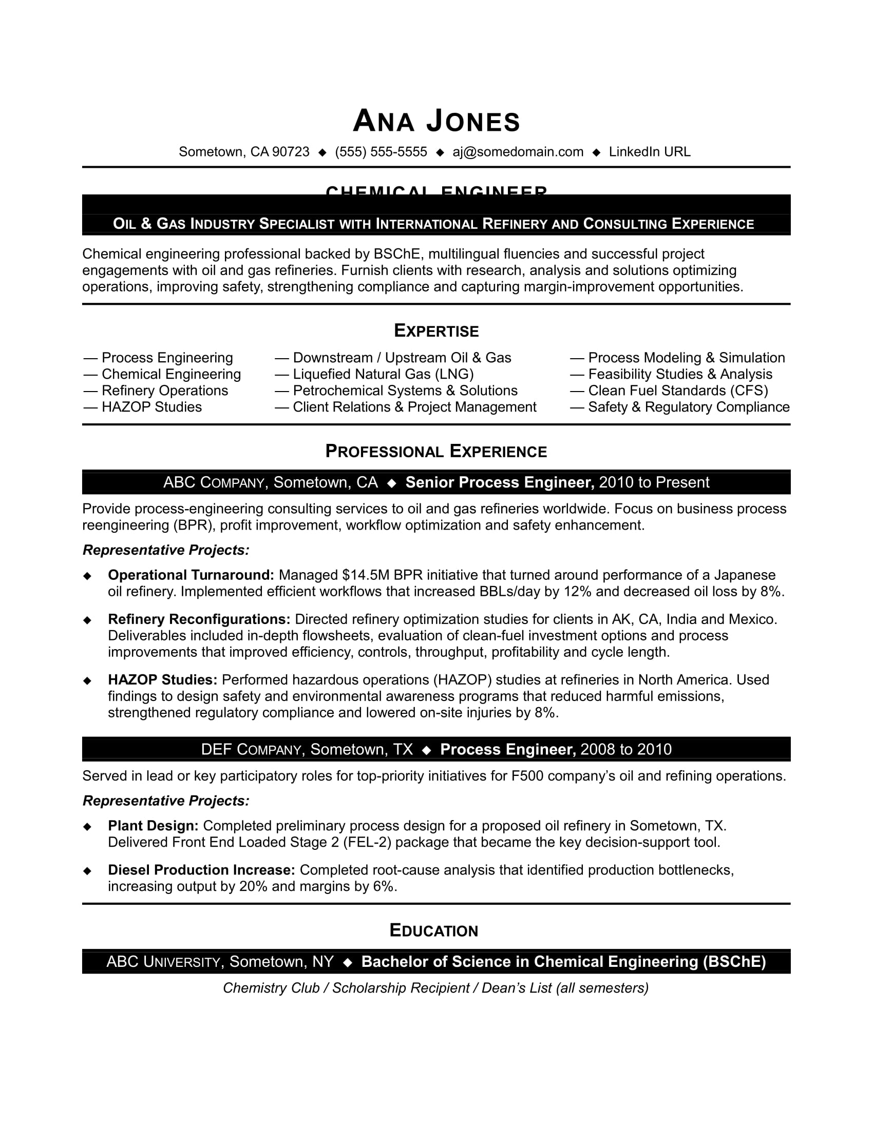 sample resume for entry level chemical engineer monster business initiatives consultant Resume Business Initiatives Consultant Resume