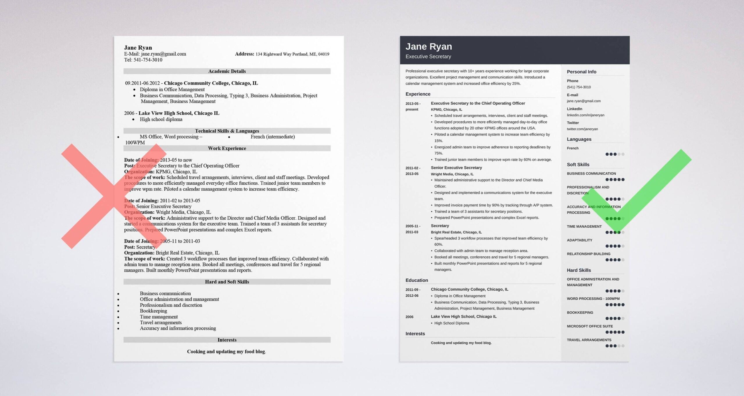 secretary resume examples of skills duties objectives sample for school position samples Resume Sample Resume For School Secretary Position