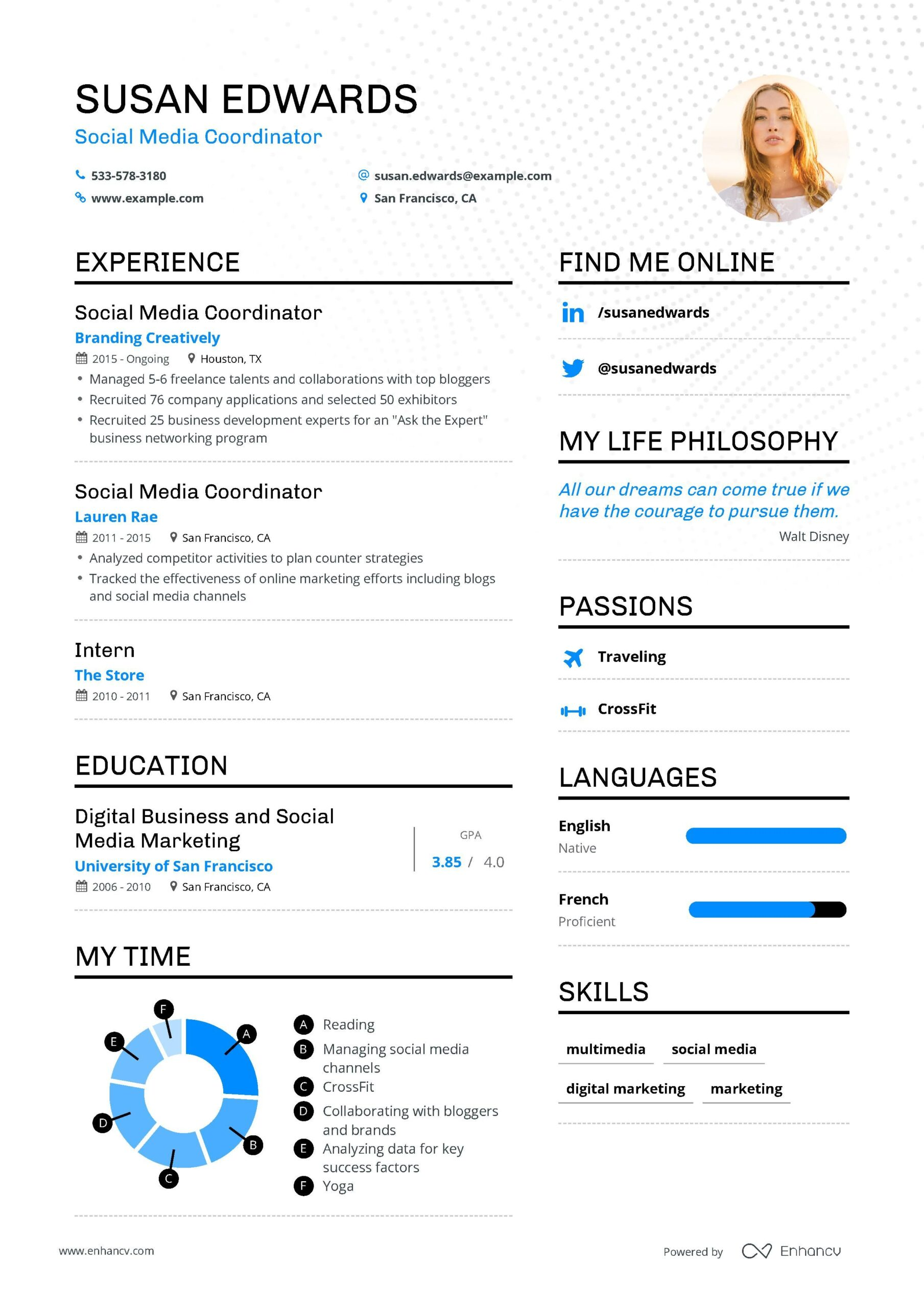 social media coordinator resume example and guide for examples studies worksheets make Resume Social Media Coordinator Resume