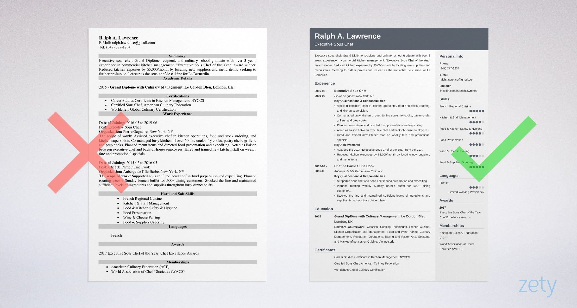 sous chef resume sample guide examples objective example fast food experience on writers Resume Sous Chef Resume Objective