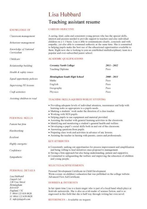 student entry level teaching assistant resume template for teacher aide pic good summary Resume Resume Template For Teacher Aide