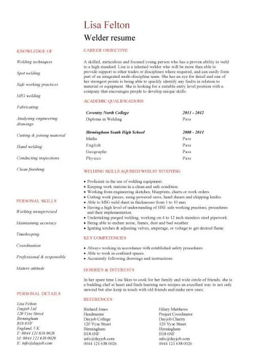student entry level welder resume template examples samples pic best designs service Resume Welder Resume Examples Samples