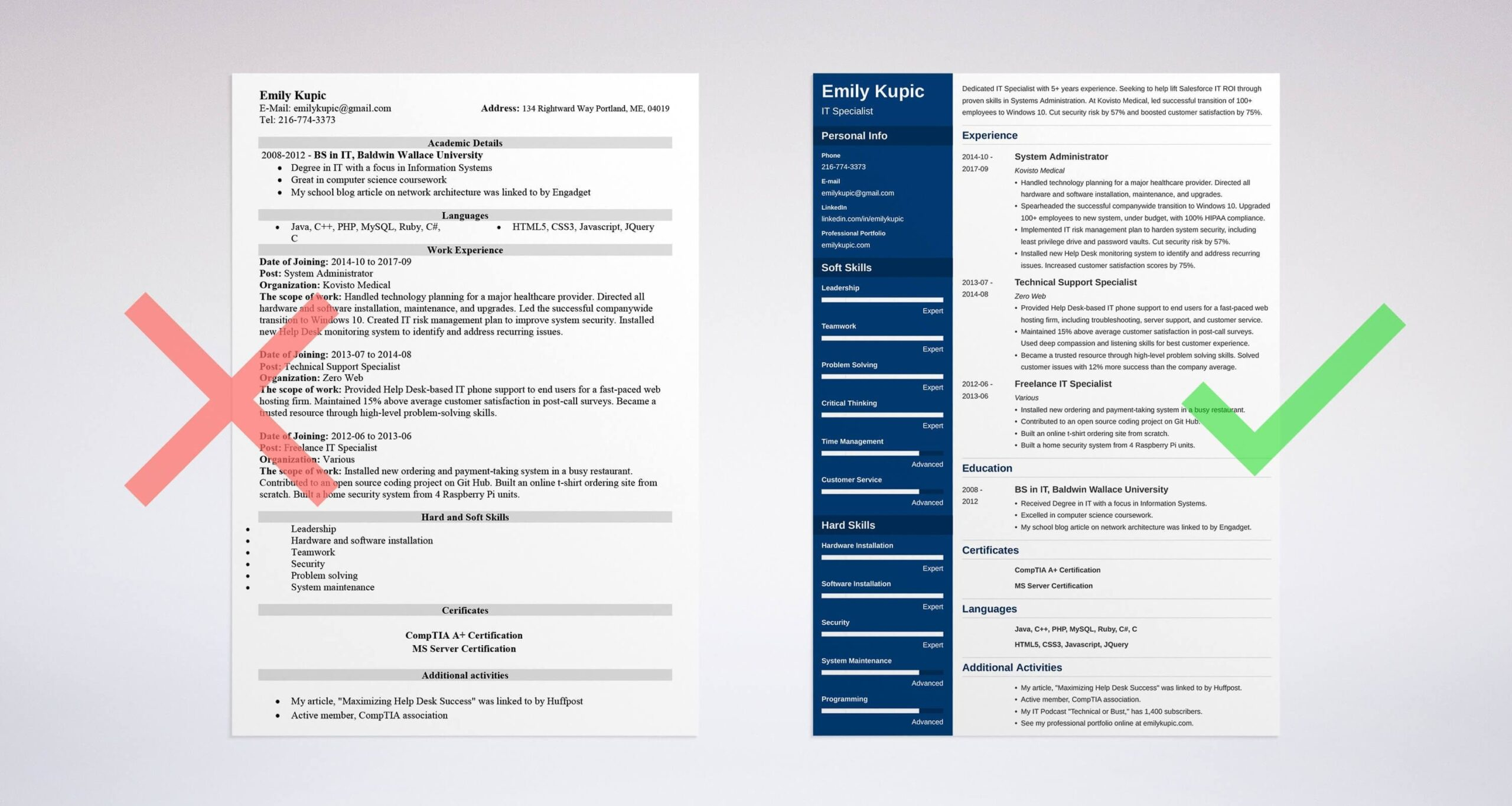 technical resume template guide examples writing sample treasury management operations Resume Technical Resume Writing Examples