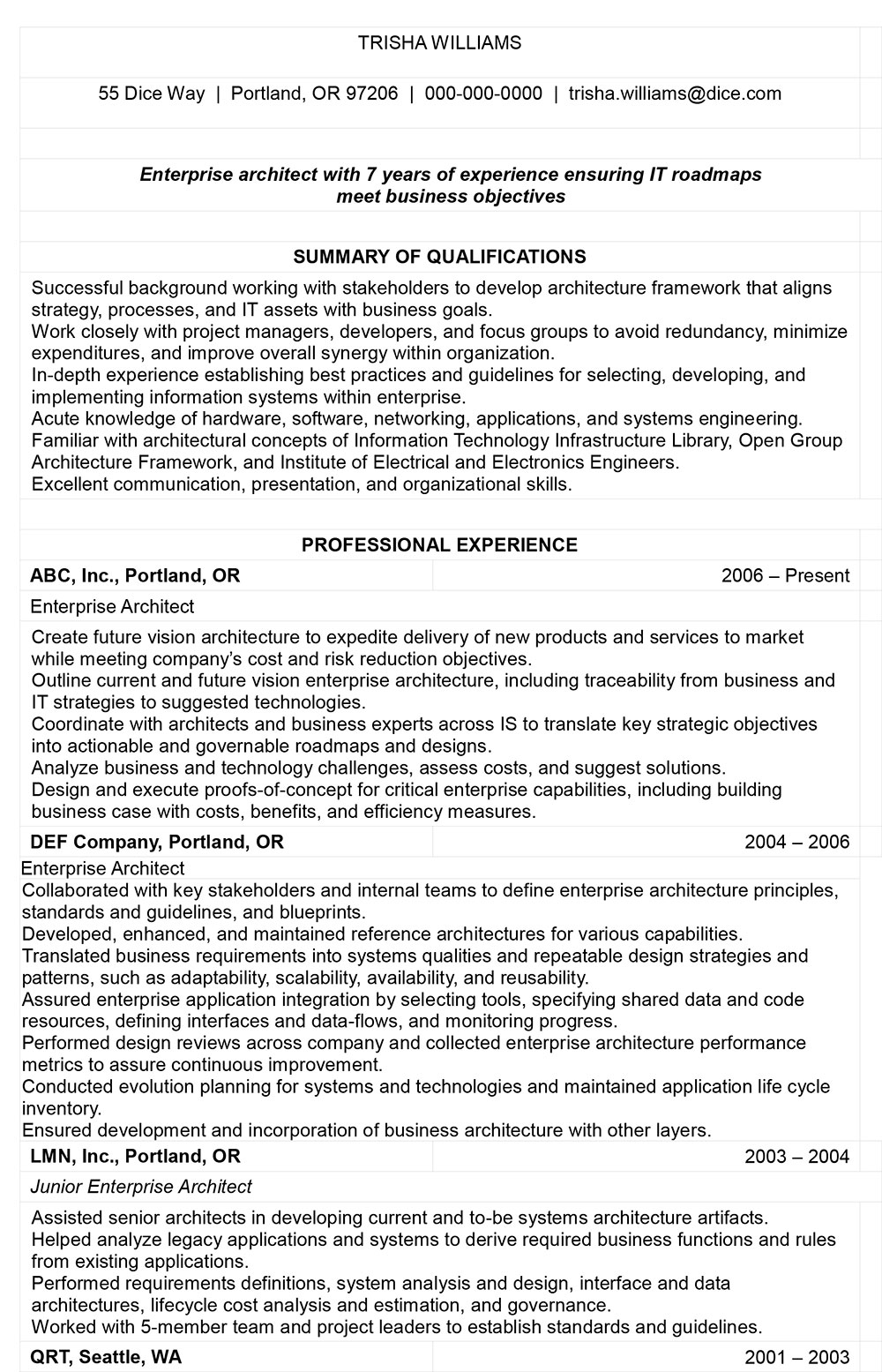 the architecture resume that gets you hired templates included enterprise architect hvac Resume Enterprise Architect Resume