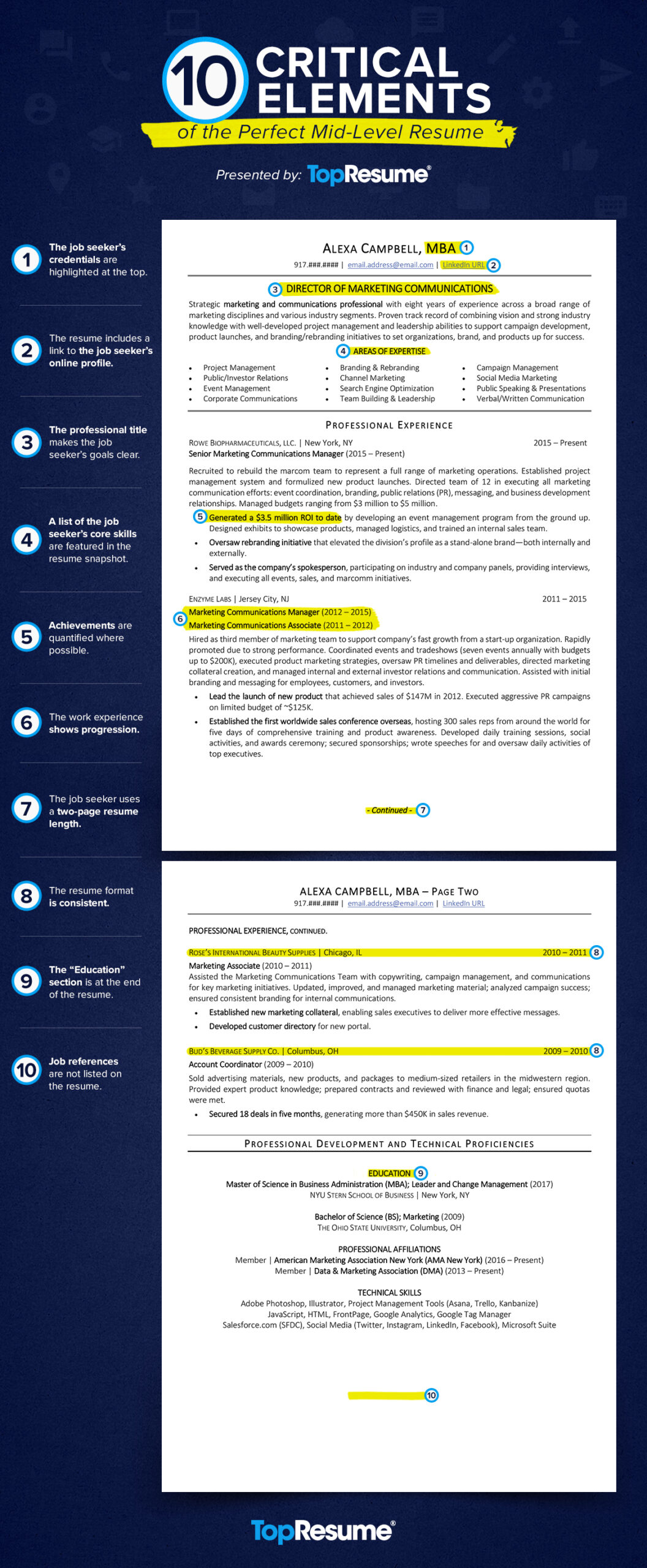 to make great resume for level professional topresume skills portion of equity business Resume Skills Portion Of Resume
