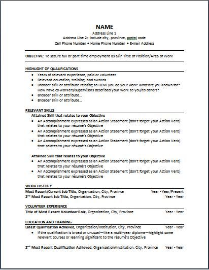 types of resumes michael volunteer work for resume functional esthetician objective sway Resume Types Of Volunteer Work For Resume