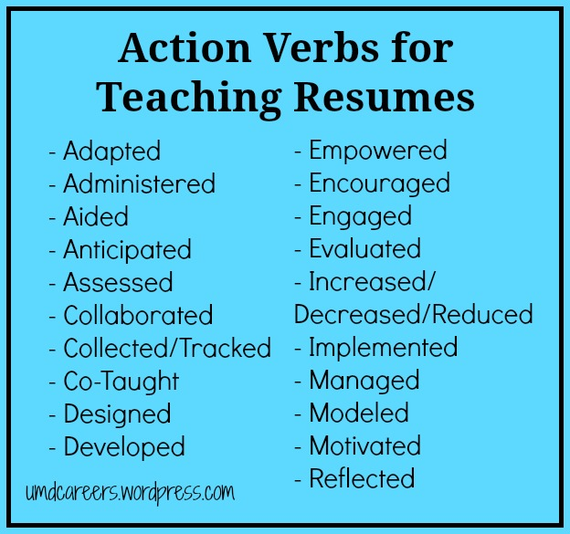 words to use on teaching resume other than taught peer into your career successfully Resume Successfully Synonym Resume