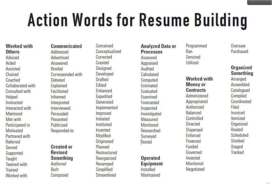action words for resumes ideas another great to start polishing up resume tailo writing Resume Power Words For Resume Writing