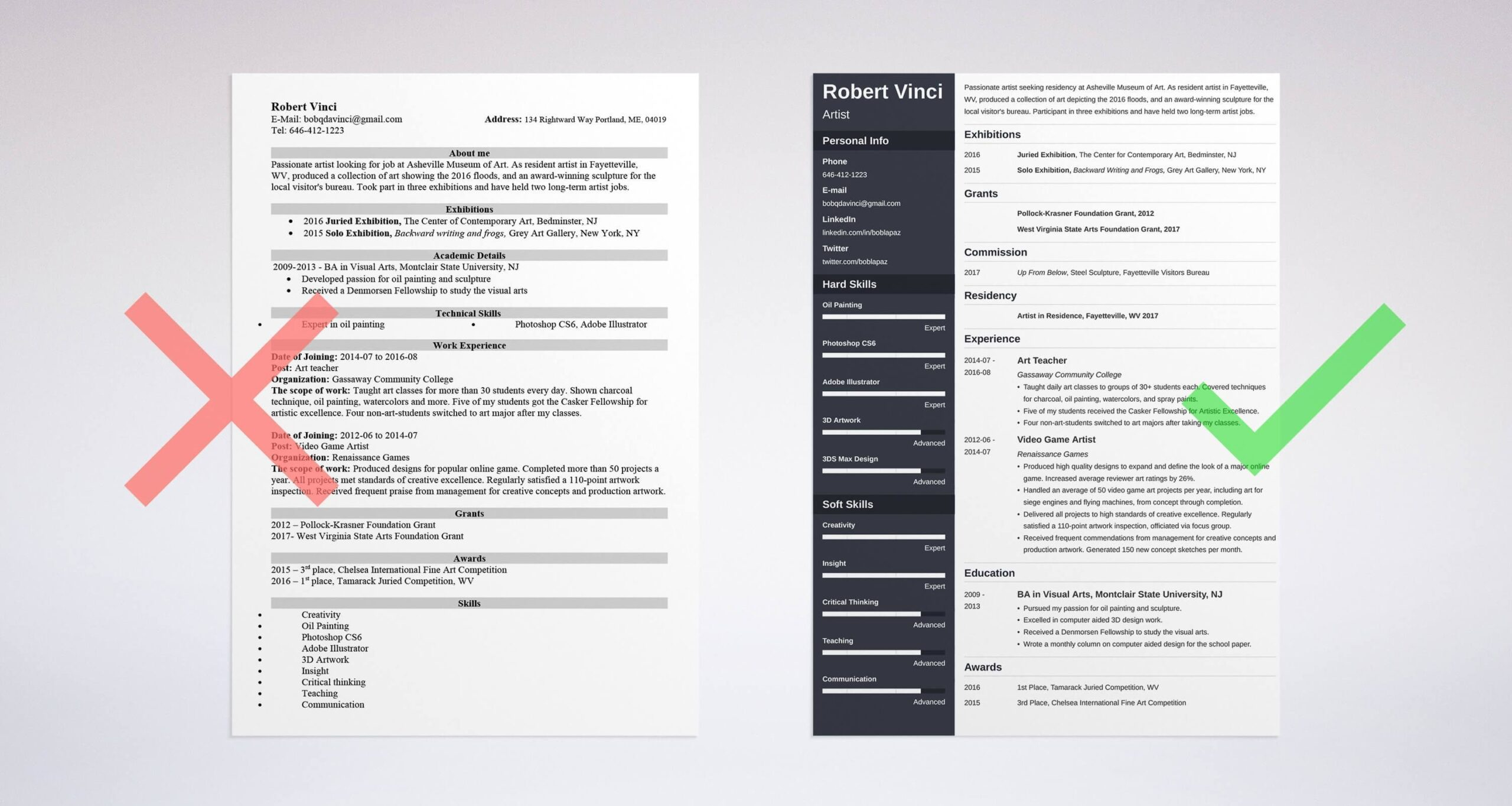artist resume templates best examples for all artists art objective sample past Resume Art Resume Objective Examples