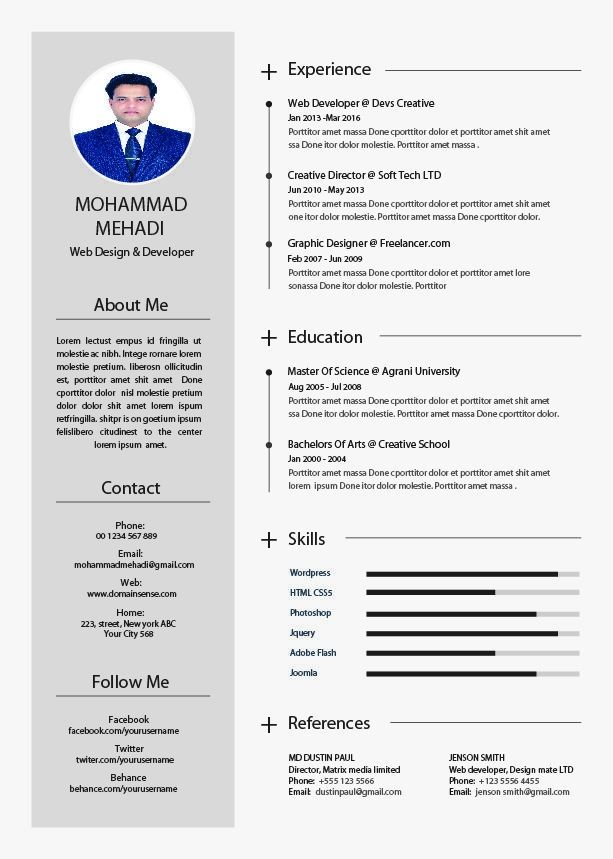best cv for is the format resume about yourself examples designer objective chemical Resume Resume About Yourself Examples